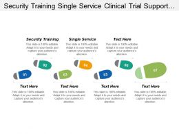 Security Training Single Service Clinical Trial Support Service Cpb