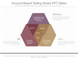 See Account Based Selling Model Ppt Slides