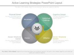 See Active Learning Strategies Powerpoint Layout