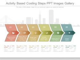 See Activity Based Costing Steps Ppt Images Gallery