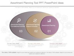 See Assortment Planning Tool Ppt Powerpoint Ideas