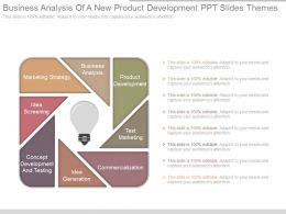 See Business Analysis Of A New Product Development Ppt Slides Themes