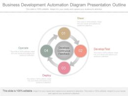 See Business Development Automation Diagram Presentation Outline