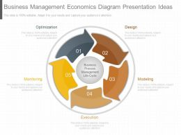 See Business Management Economics Diagram Presentation Ideas