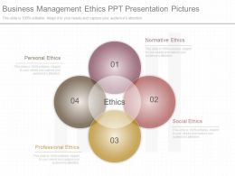 See Business Management Ethics Ppt Presentation Pictures