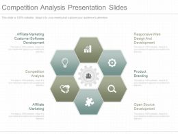 See Competition Analysis Presentation Slides