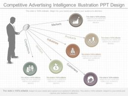 See Competitive Advertising Intelligence Illustration Ppt Design