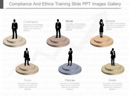 See Compliance And Ethics Training Slide Ppt Images Gallery