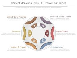 See Content Marketing Cycle Ppt Powerpoint Slides