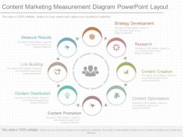 See Content Marketing Measurement Diagram Powerpoint Layout