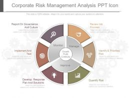 See Corporate Risk Management Analysis Ppt Icon