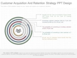 See Customer Acquisition And Retention Strategy Ppt Design