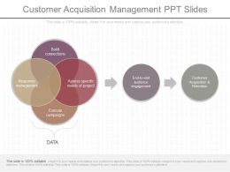 See Customer Acquisition Management Ppt Slides