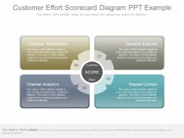 See Customer Effort Scorecard Diagram Ppt Example