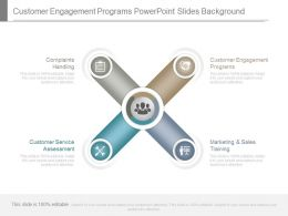 See Customer Engagement Programs Powerpoint Slides Background