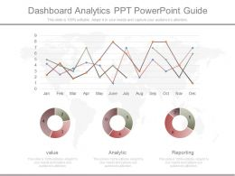 See Dashboard Analytics Ppt Powerpoint Guide