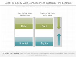 See Debt For Equity With Consequences Diagram Ppt Example