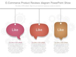 See E Commerce Product Reviews Diagram Powerpoint Show