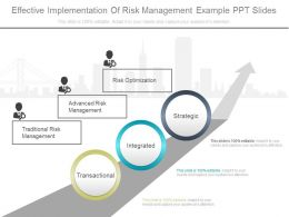See Effective Implementation Of Risk Management Example Ppt Slides