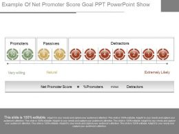 See Example Of Net Promoter Score Goal Ppt Powerpoint Show