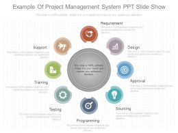 See Example Of Project Management System Ppt Slide Show