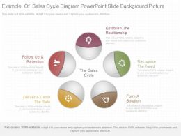 See Example Of Sales Cycle Diagram Powerpoint Slide Background Picture