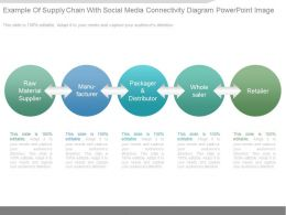 See Example Of Supply Chain With Social Media Connectivity Diagram Powerpoint Image