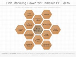 See Field Marketing Powerpoint Template Ppt Ideas