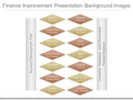 See Finance Improvement Presentation Background Images