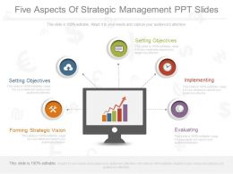 See Five Aspects Of Strategic Management Ppt Slides