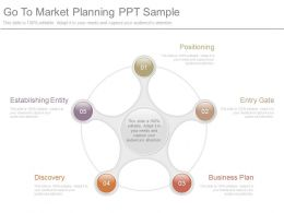 See Go To Market Planning Ppt Sample