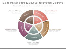 See Go To Market Strategy Layout Presentation Diagrams
