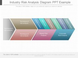 See Industry Risk Analysis Diagram Ppt Example
