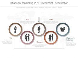 See Influencer Marketing Ppt Powerpoint Presentation