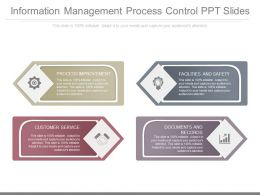 See Information Management Process Control Ppt Slides