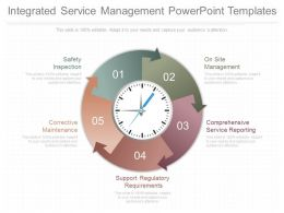 See Integrated Service Management Powerpoint Templates