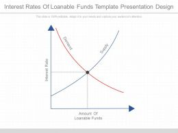 See Interest Rates Of Loanable Funds Template Presentation Design