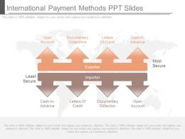 See International Payment Methods Ppt Slides