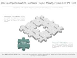 See Job Description Market Research Project Manager Sample Ppt Files