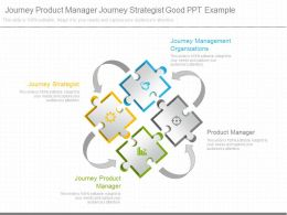 See Journey Product Manager Journey Strategist Good Ppt Example