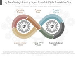 See Long Term Strategic Planning Layout Powerpoint Slide Presentation Tips