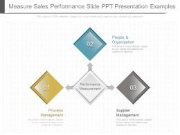 See Measure Sales Performance Slide Ppt Presentation Examples