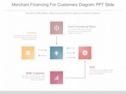 See Merchant Financing For Customers Diagram Ppt Slide