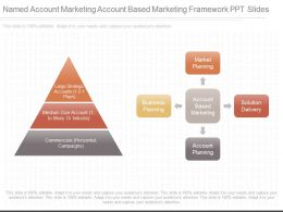 See Named Account Marketing Account Based Marketing Framework Ppt Slides
