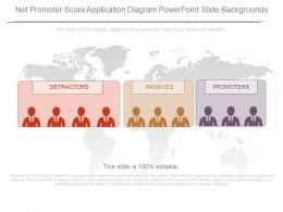 See Net Promoter Score Application Diagram Powerpoint Slide Backgrounds