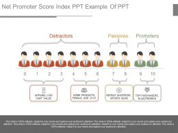 See Net Promoter Score Index Ppt Example Of Ppt