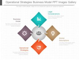 See Operational Strategies Business Model Ppt Images Gallery