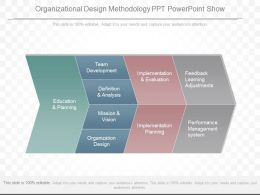See Organizational Design Methodology Ppt Powerpoint Show
