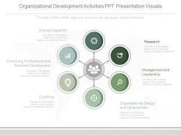 See Organizational Development Activities Ppt Presentation Visuals
