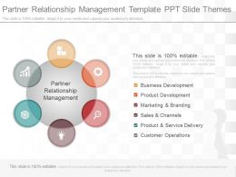 See Partner Relationship Management Template Ppt Slide Themes